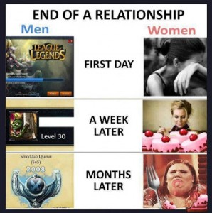 how to survive a break up
